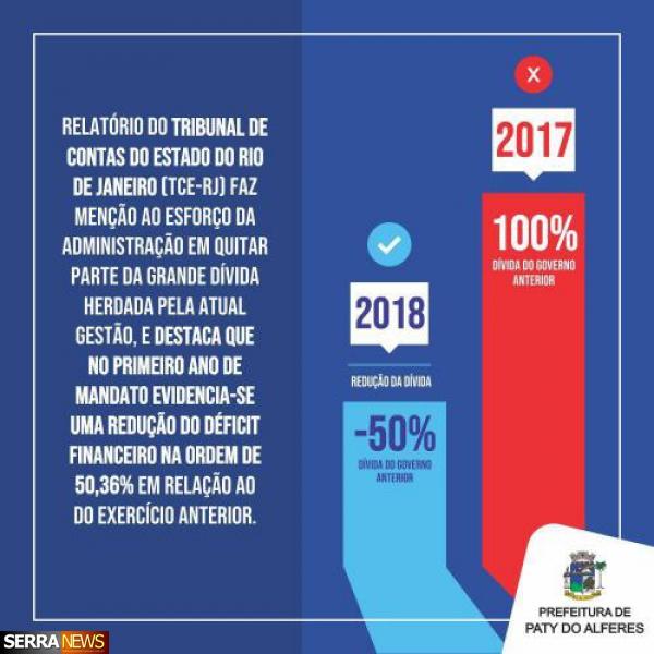 TCE-RJ RECOMENDA APROVAÇÃO DAS CONTAS DA PREFEITURA DE PATY DO ALFERES